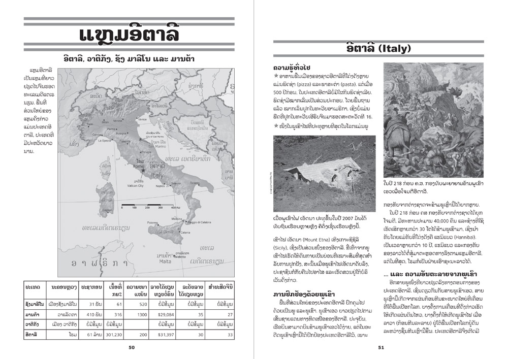 sample pages from Countries of Europe, published in Laos by Big Brother Mouse